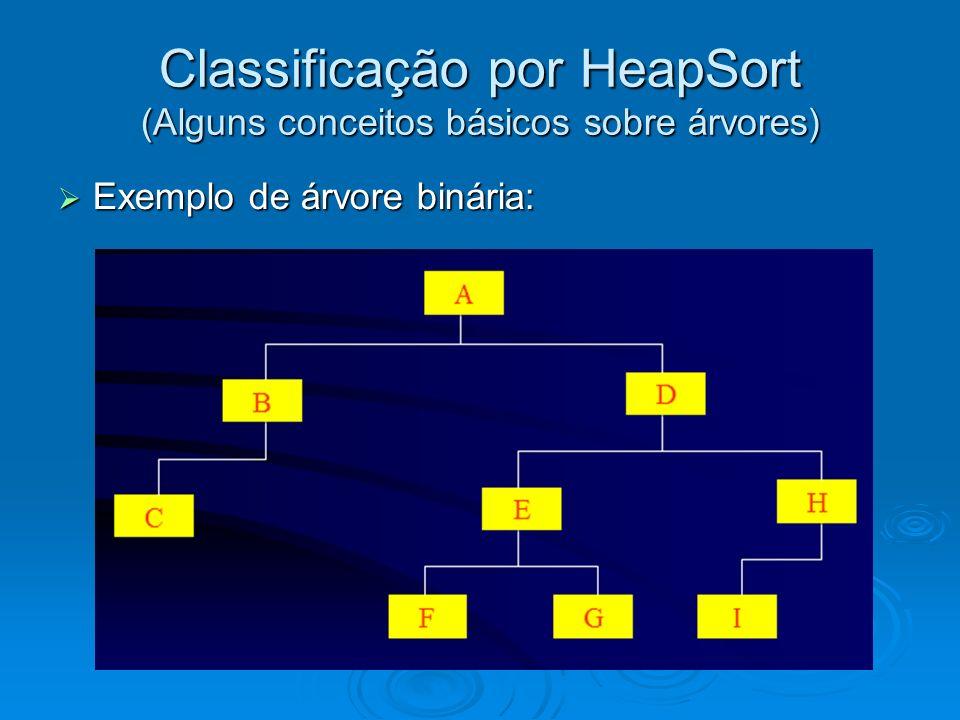 Exemplo de árvore binária: Exemplo de árvore binária: