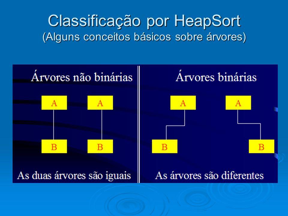 Classificação por HeapSort (Alguns conceitos básicos sobre árvores)