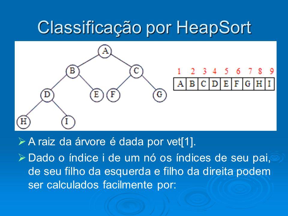 Classificação por HeapSort A raiz da árvore é dada por vet[1]. Dado o índice i de um nó os índices de seu pai, de seu filho da esquerda e filho da dir