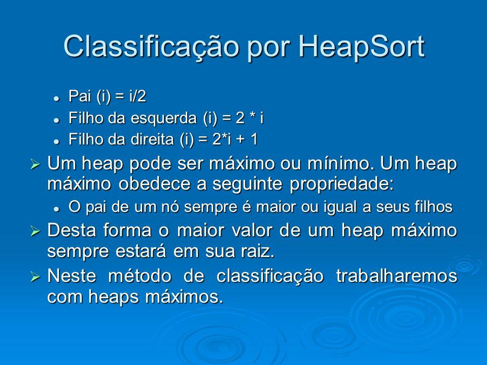 Classificação por HeapSort Pai (i) = i/2 Pai (i) = i/2 Filho da esquerda (i) = 2 * i Filho da esquerda (i) = 2 * i Filho da direita (i) = 2*i + 1 Filh