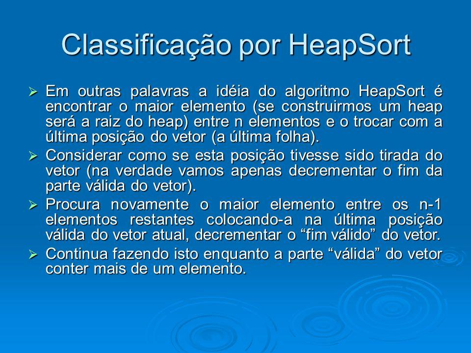 Em outras palavras a idéia do algoritmo HeapSort é encontrar o maior elemento (se construirmos um heap será a raiz do heap) entre n elementos e o trocar com a última posição do vetor (a última folha).