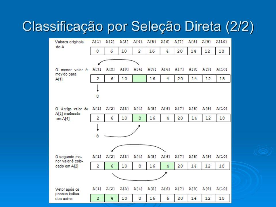Classificação por Seleção Direta (2/2)