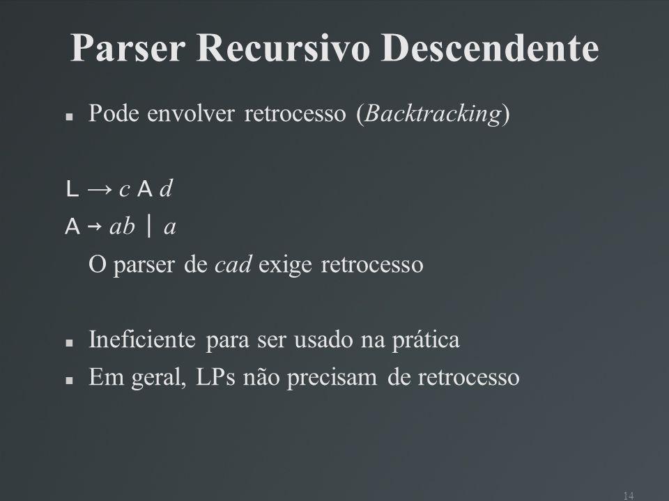 14 Parser Recursivo Descendente Pode envolver retrocesso (Backtracking) L c A d A ab | a O parser de cad exige retrocesso Ineficiente para ser usado n
