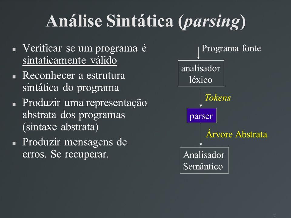 2 Análise Sintática (parsing) Verificar se um programa é sintaticamente válido Reconhecer a estrutura sintática do programa Produzir uma representação