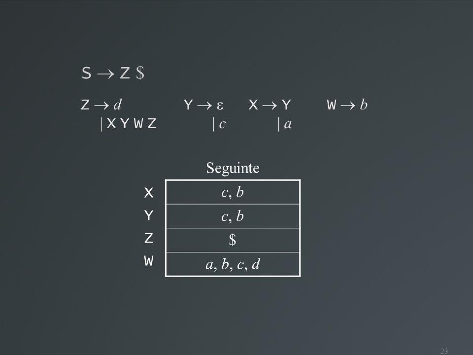 24 Tabela sintática preditiva Z d Y X YW b | X Y W Z | c | a X a X Y Y Y c Y W b Z X Y W Z Z d Z X Y W Z XYWZXYWZ ab c d A é uma entrada para ( A,a) na tabela sse: –Se A e a Primeiro( ) –Se A, Primeiro( ) e a Seguinte( A )