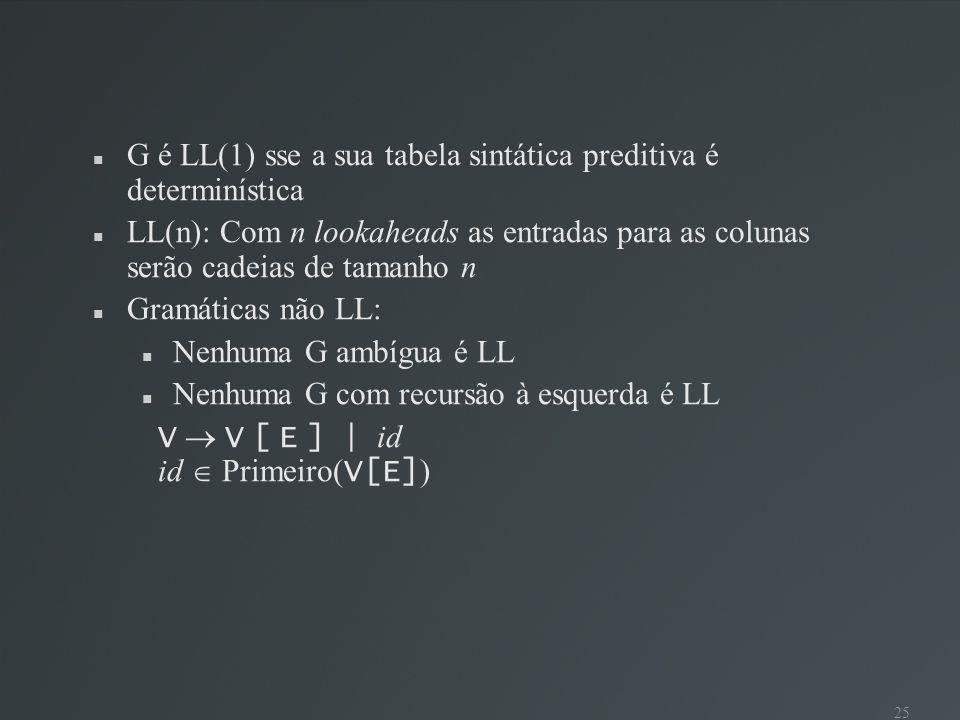 26 Eliminando recursão à Esquerda E E+T | E-T | T Podemos escrever sem recursão à esquerda, assim E T E E + T E | Em geral, se temos A A 1 | A 2 |...| A n | 1 | 2 |...| m Escrevemos A 1 A | 2 A |...| m A A 1 A | 2 A |...| n A | Dificuldades futuras Árvore de derivação associativa à direita Geração de árvore abstrata exige tratamento especial