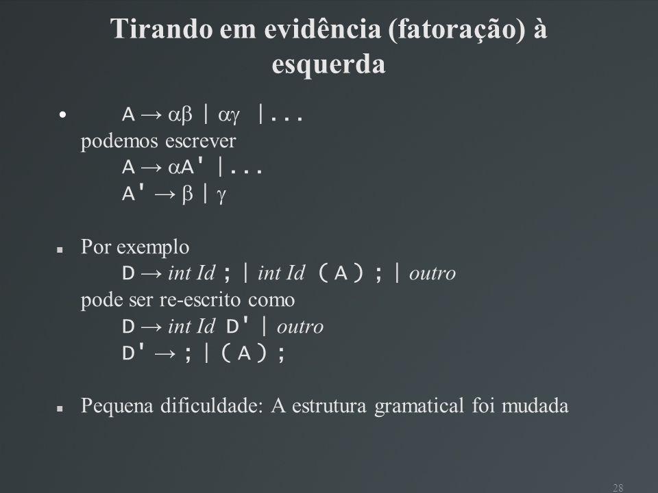 28 Tirando em evidência (fatoração) à esquerda A | |... podemos escrever A A' |... A' | Por exemplo D int Id ; | int Id ( A ) ; | outro pode ser re-es