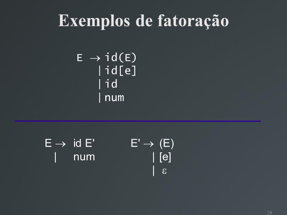 30 S if E then S else S | if E then S | outro Pode ser escrito como S if E then S X | outro X else S | Porém, neste caso, a fatoração não é suficiente pois a nova gramática ainda é ambígua Em ( X,else), a tabela vai ter duas entradas: X else S e X Solução ad-hoc: (adotada pela javacc, por ex.) Escolher sempre a primeira regra (neste caso, o else associa com o if mais próximo, como esperado).