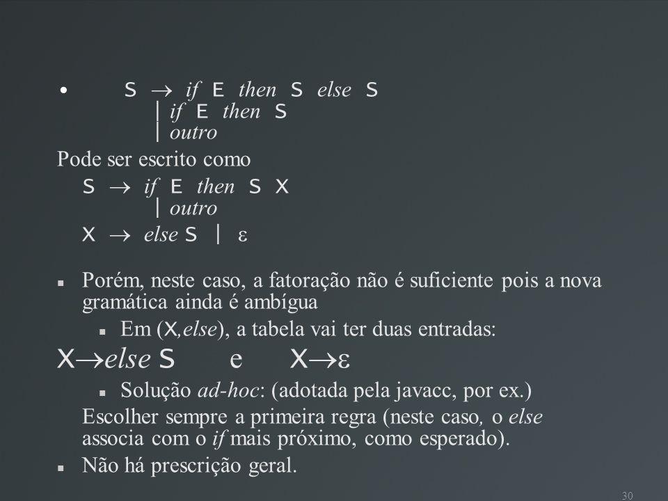 30 S if E then S else S | if E then S | outro Pode ser escrito como S if E then S X | outro X else S | Porém, neste caso, a fatoração não é suficiente