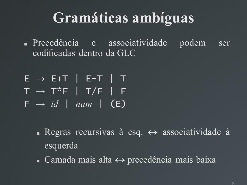 9 Gramáticas ambíguas Precedência e associatividade podem ser codificadas dentro da GLC E E+T | E-T | T T T*F | T/F | F F id | num | (E) Regras recurs