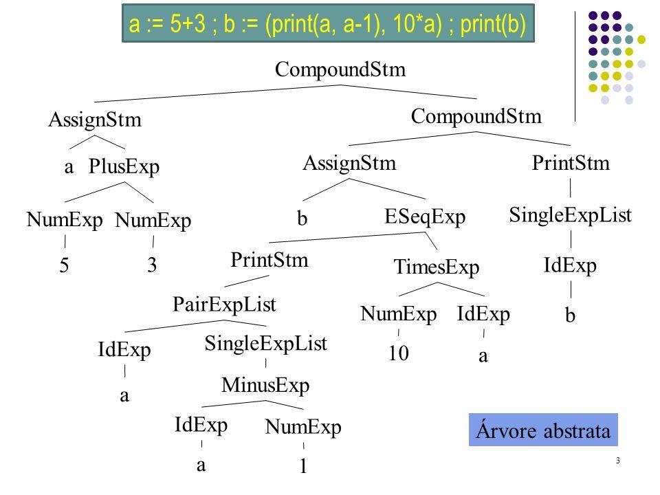 3 a := 5+3 ; b := (print(a, a-1), 10*a) ; print(b) CompoundStm AssignStm aPlusExp NumExp CompoundStm AssignStmPrintStm 5 3 SingleExpList IdExp b b ESe