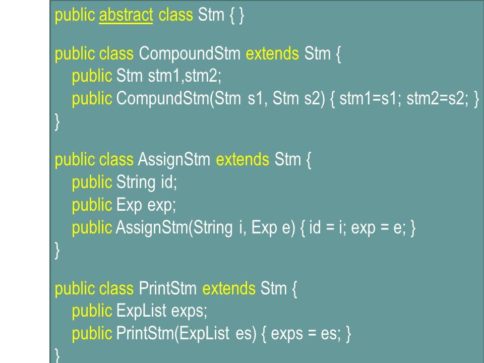 6 public abstract class Exp { } public class IdExp extends Exp { public Sring id; public IdExp(String i) { id = i; } } public class NumExp extends Exp { public int num; public NumExp(int n) { num = n; } } public class PlusExp extends Exp { public Exp left, right; public PlusExp(Exp l, Exp r) { left = l; right = r; } } // Similar para MinusExp, // TimesExp e DivExp public class EseqExp extends Exp { public Stm stm; public Exp exp; public EseqExp(Stm s, Exp e) { stm = s; exp = e; } }