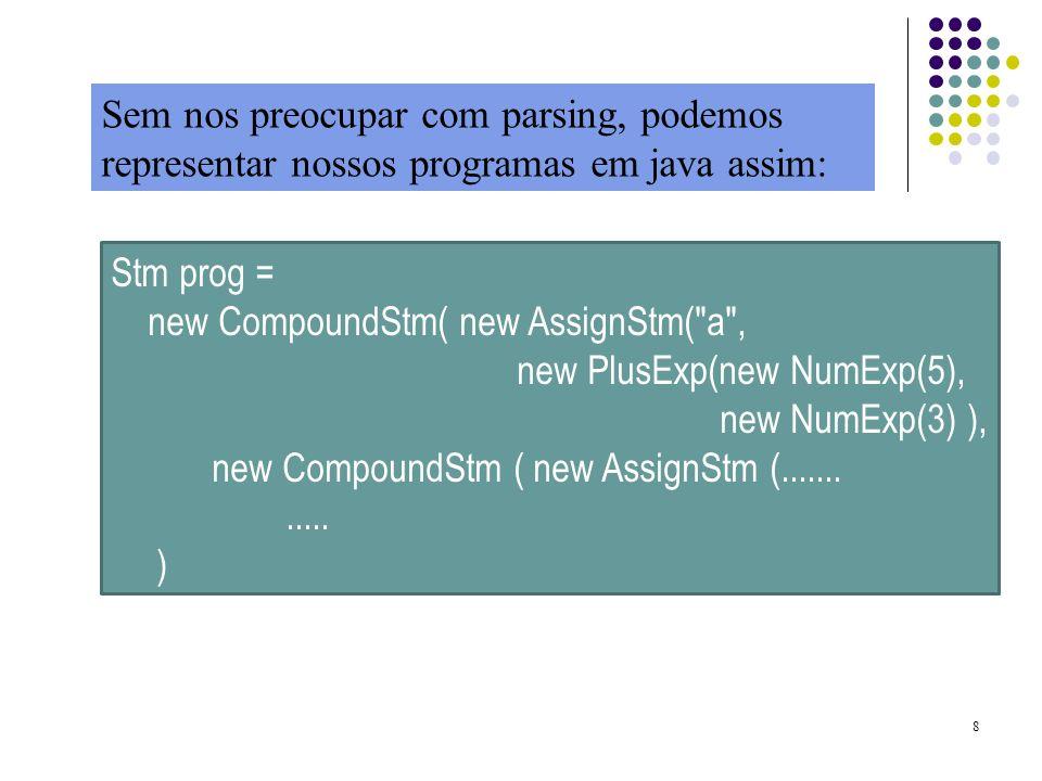 8 Stm prog = new CompoundStm( new AssignStm(