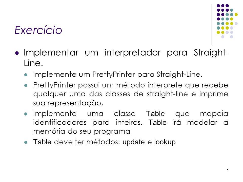 Exercício Implementar um interpretador para Straight- Line. Implemente um PrettyPrinter para Straight-Line. PrettyPrinter possui um método interprete