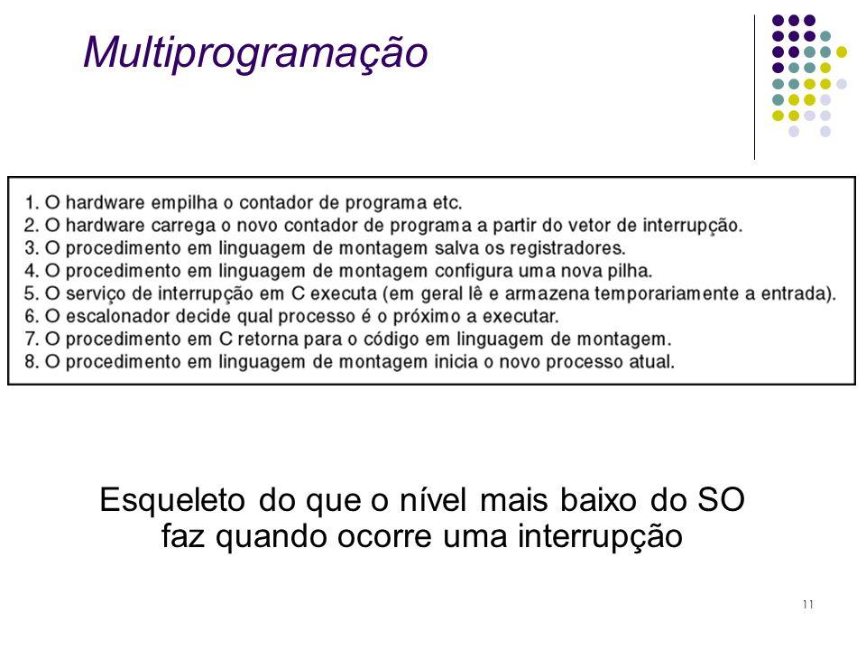 Multiprogramação Esqueleto do que o nível mais baixo do SO faz quando ocorre uma interrupção 11