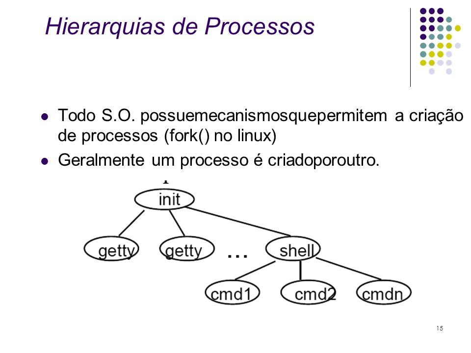 Hierarquias de Processos Todo S.O. possuemecanismosquepermitem a criação de processos (fork() no linux) Geralmente um processo é criadoporoutro. 15