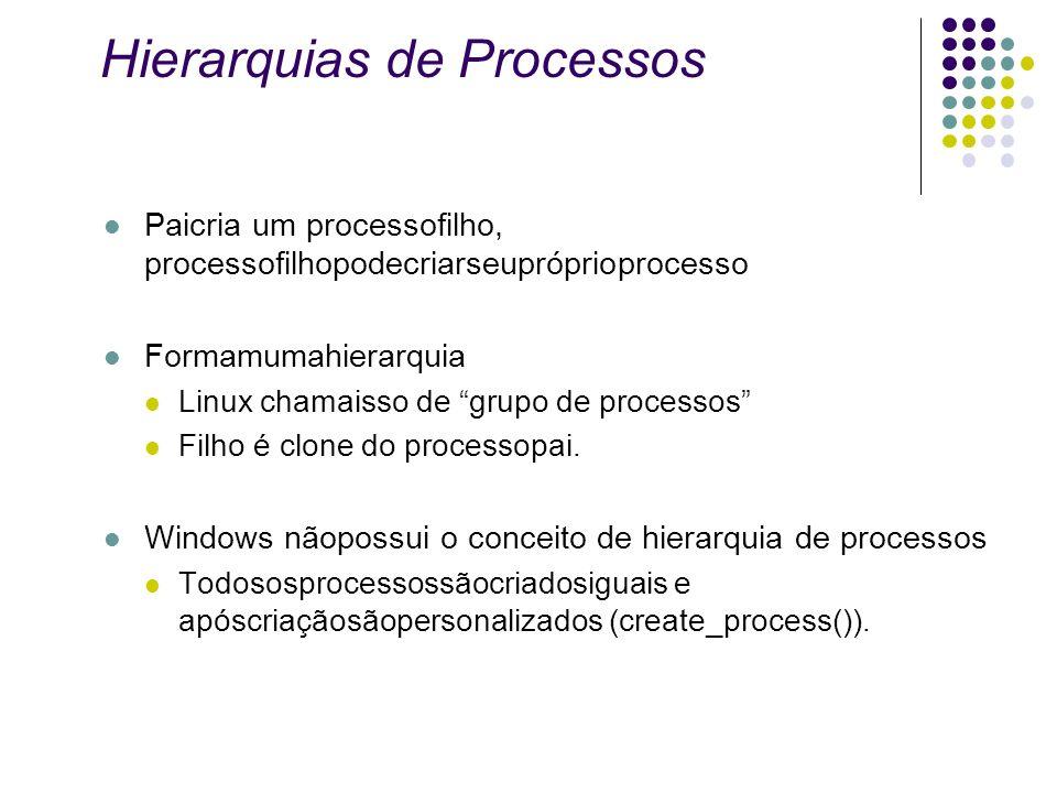 Paicria um processofilho, processofilhopodecriarseupróprioprocesso Formamumahierarquia Linux chamaisso de grupo de processos Filho é clone do processo
