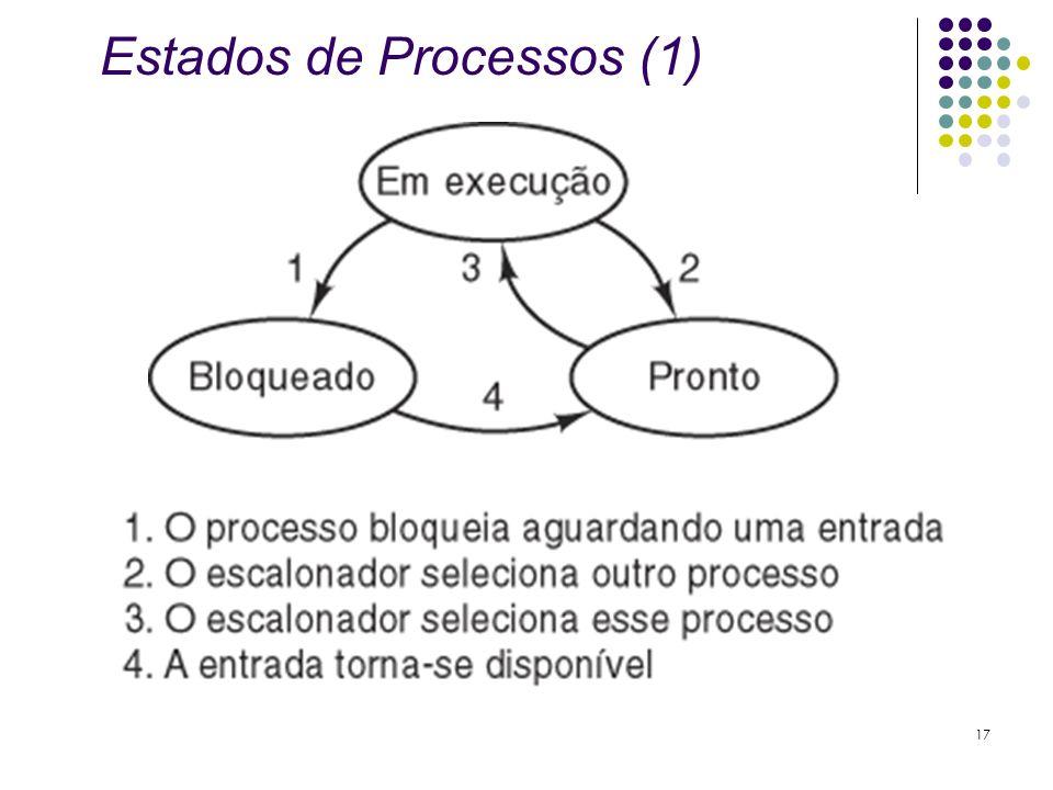 Estados de Processos (1) 17