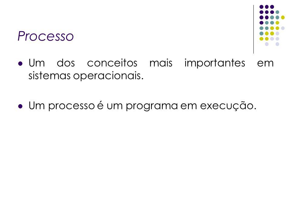 Processo Um dos conceitos mais importantes em sistemas operacionais. Um processo é um programa em execução.