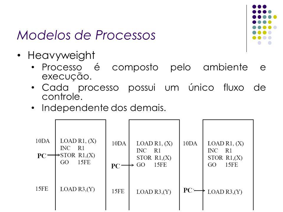 Modelos de Processos Heavyweight Processo é composto pelo ambiente e execução. Cada processo possui um único fluxo de controle. Independente dos demai