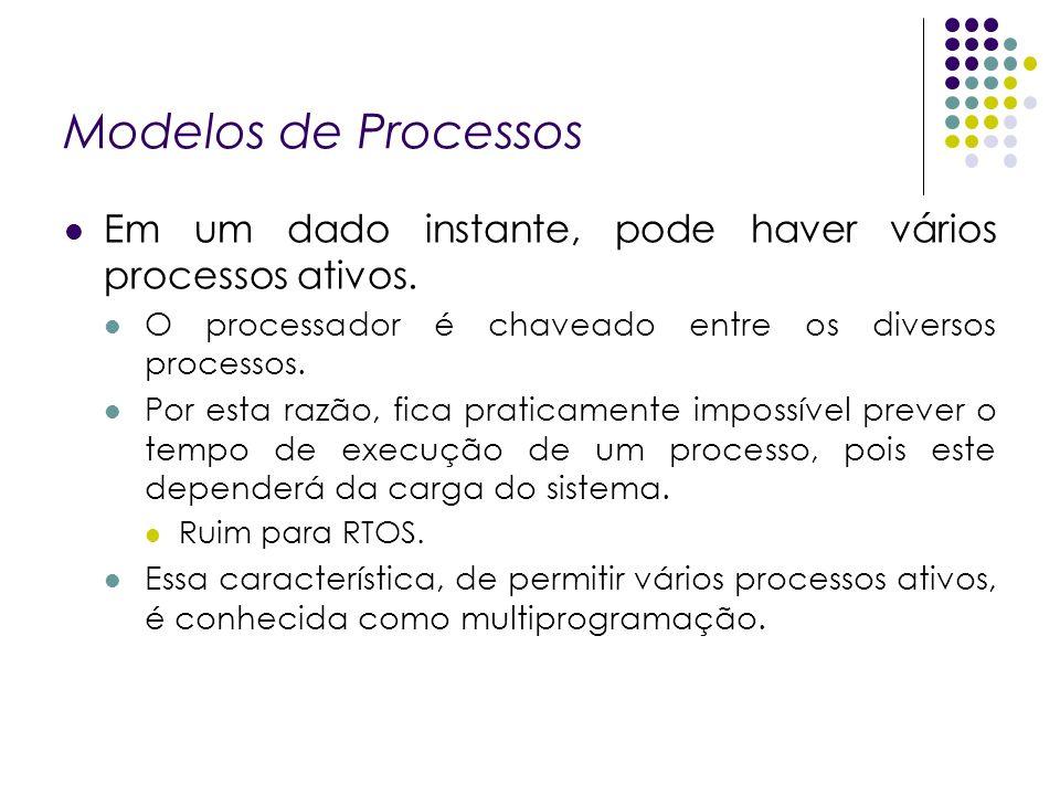 Modelos de Processos Em um dado instante, pode haver vários processos ativos. O processador é chaveado entre os diversos processos. Por esta razão, fi