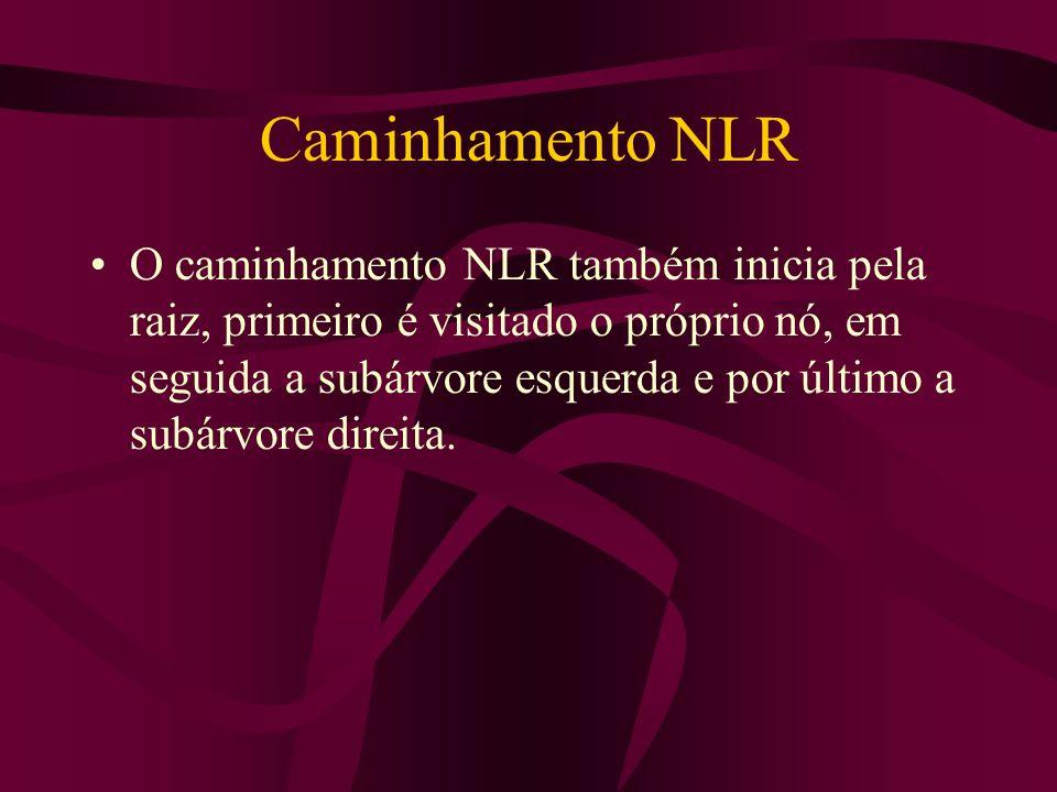 Caminhamento NLR O caminhamento NLR também inicia pela raiz, primeiro é visitado o próprio nó, em seguida a subárvore esquerda e por último a subárvor
