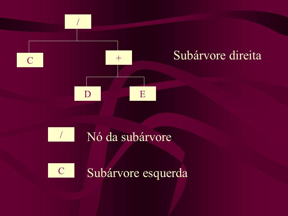 / C + DE / C Nó da subárvore Subárvore esquerda