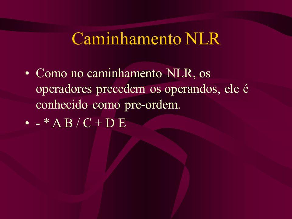 Caminhamento NLR Como no caminhamento NLR, os operadores precedem os operandos, ele é conhecido como pre-ordem. - * A B / C + D E