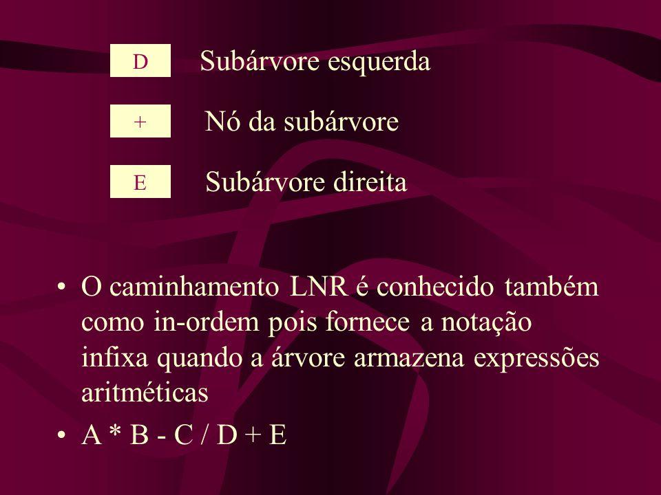 O caminhamento LNR é conhecido também como in-ordem pois fornece a notação infixa quando a árvore armazena expressões aritméticas A * B - C / D + E +