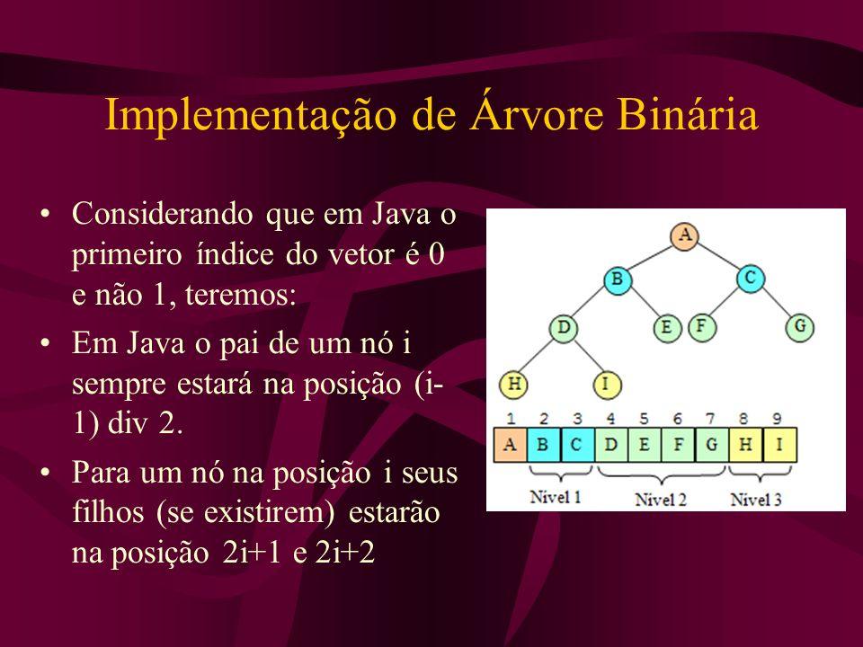 Implementação de Árvore Binária Considerando que em Java o primeiro índice do vetor é 0 e não 1, teremos: Em Java o pai de um nó i sempre estará na po