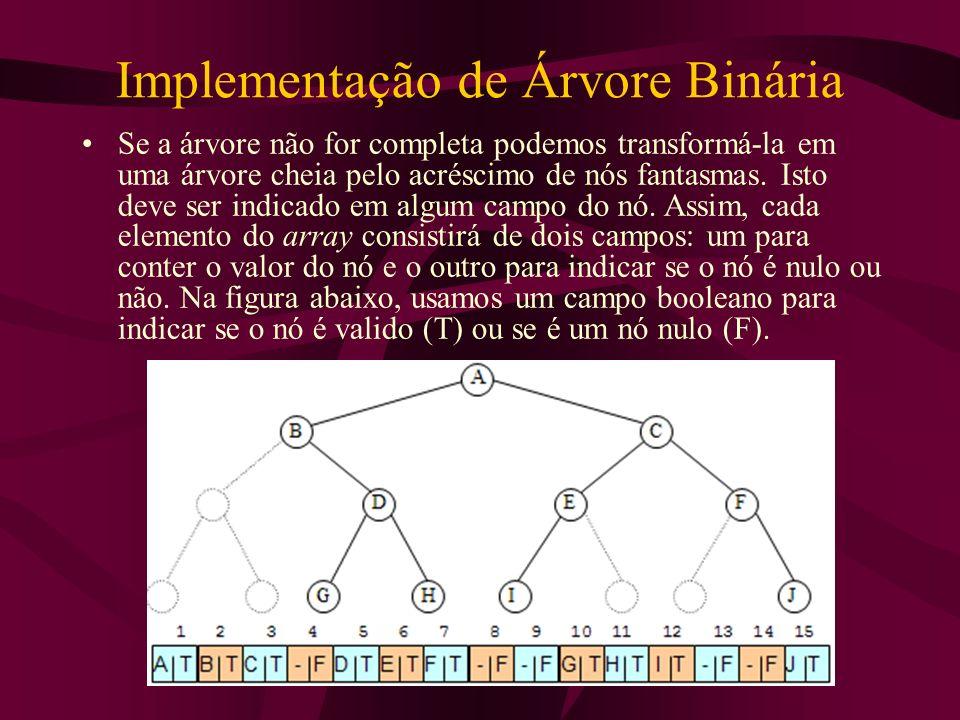 Implementação de Árvore Binária Se a árvore não for completa podemos transformá-la em uma árvore cheia pelo acréscimo de nós fantasmas. Isto deve ser