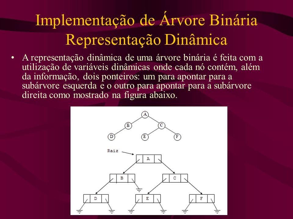 Implementação de Árvore Binária Representação Dinâmica A representação dinâmica de uma árvore binária é feita com a utilização de variáveis dinâmicas
