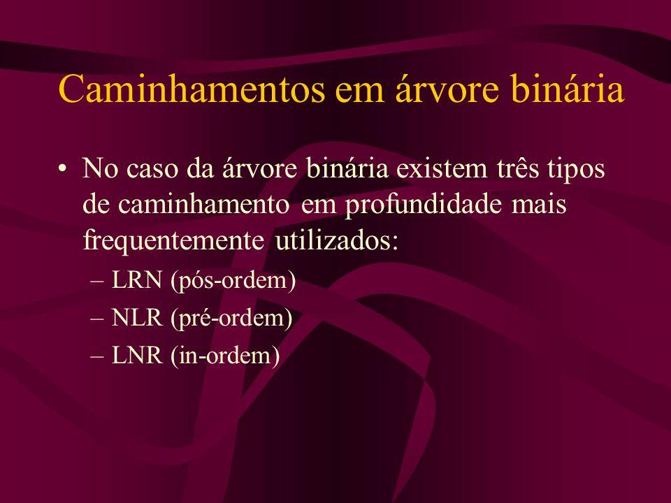 Caminhamentos em árvore binária No caso da árvore binária existem três tipos de caminhamento em profundidade mais frequentemente utilizados: –LRN (pós