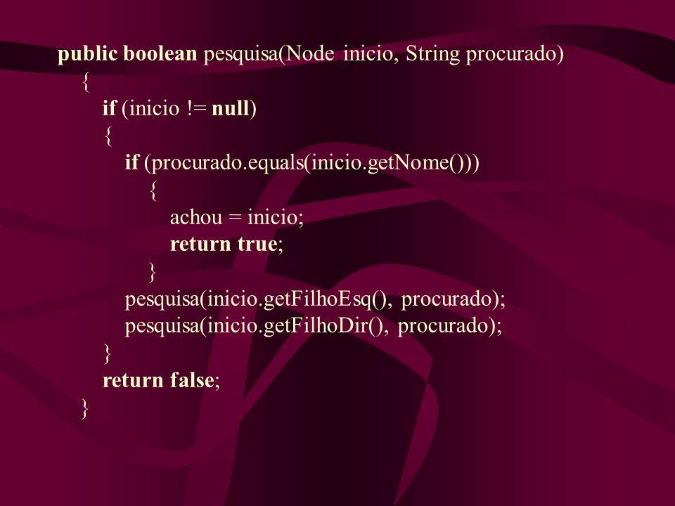 public boolean pesquisa(Node inicio, String procurado) { if (inicio != null) { if (procurado.equals(inicio.getNome())) { achou = inicio; return true;