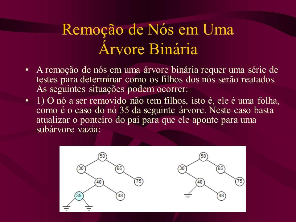 Remoção de Nós em Uma Árvore Binária A remoção de nós em uma árvore binária requer uma série de testes para determinar como os filhos dos nós serão re