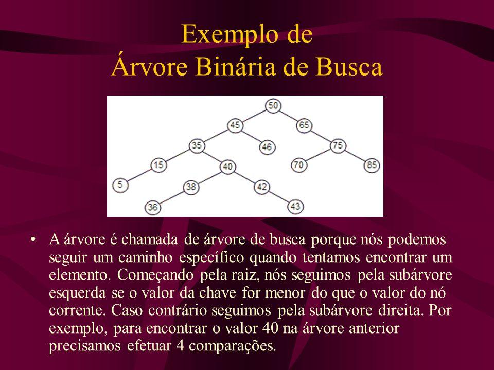 Exemplo de Árvore Binária de Busca A árvore é chamada de árvore de busca porque nós podemos seguir um caminho específico quando tentamos encontrar um