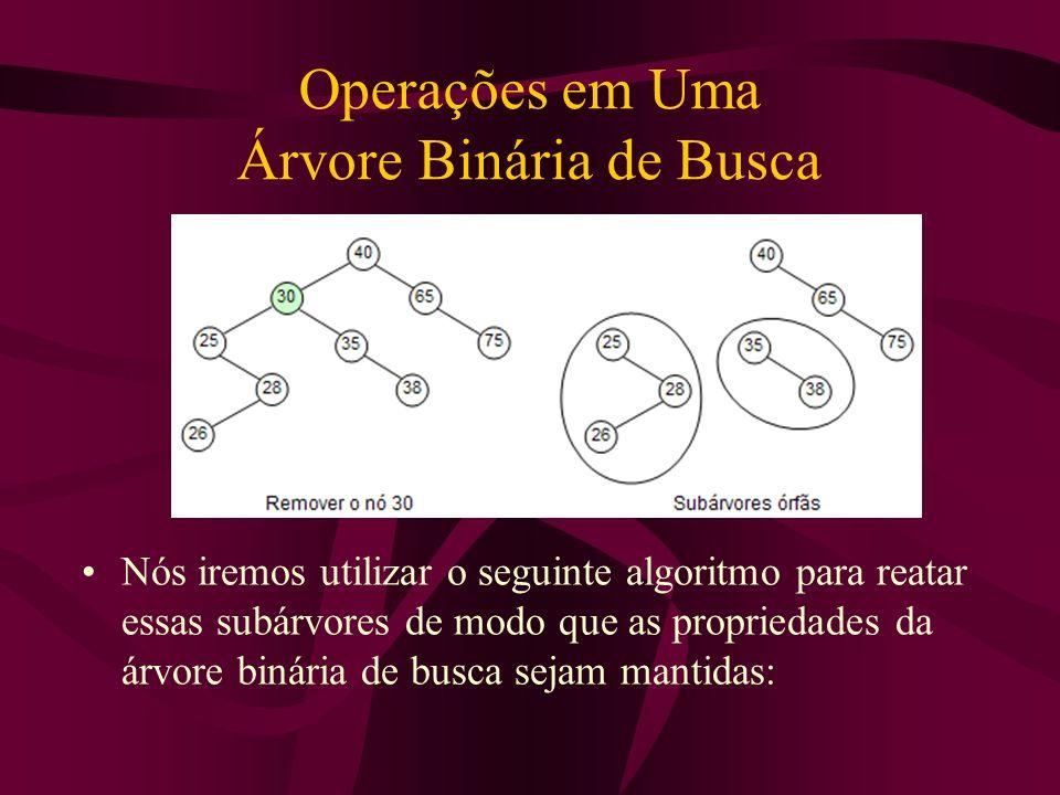 Operações em Uma Árvore Binária de Busca Nós iremos utilizar o seguinte algoritmo para reatar essas subárvores de modo que as propriedades da árvore b