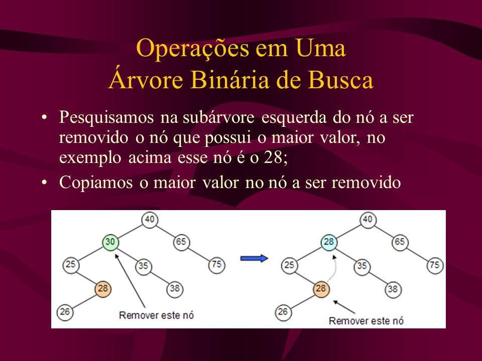 Operações em Uma Árvore Binária de Busca Pesquisamos na subárvore esquerda do nó a ser removido o nó que possui o maior valor, no exemplo acima esse n