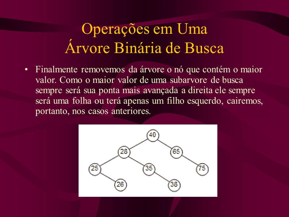 Operações em Uma Árvore Binária de Busca Finalmente removemos da árvore o nó que contém o maior valor. Como o maior valor de uma subarvore de busca se