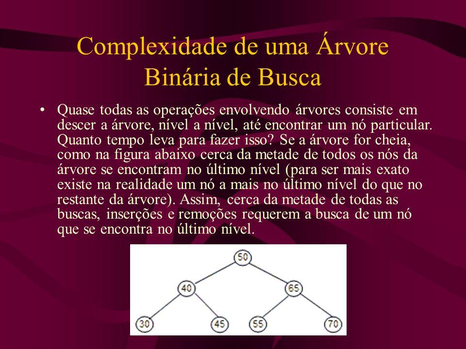 Complexidade de uma Árvore Binária de Busca Quase todas as operações envolvendo árvores consiste em descer a árvore, nível a nível, até encontrar um n