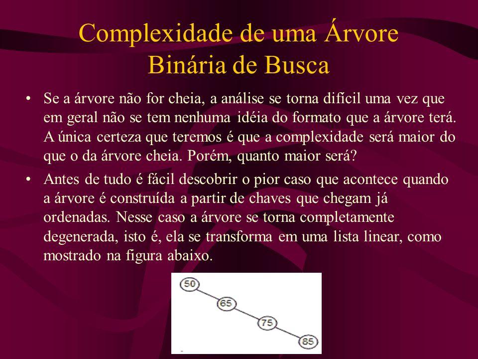 Complexidade de uma Árvore Binária de Busca Se a árvore não for cheia, a análise se torna difícil uma vez que em geral não se tem nenhuma idéia do for