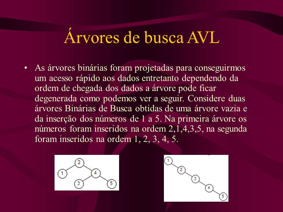 Árvores de busca AVL As árvores binárias foram projetadas para conseguirmos um acesso rápido aos dados entretanto dependendo da ordem de chegada dos d