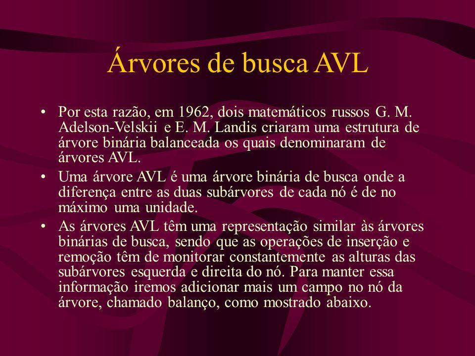 Árvores de busca AVL Por esta razão, em 1962, dois matemáticos russos G. M. Adelson-Velskii e E. M. Landis criaram uma estrutura de árvore binária bal