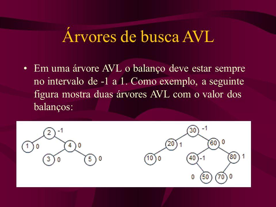 Árvores de busca AVL Em uma árvore AVL o balanço deve estar sempre no intervalo de -1 a 1. Como exemplo, a seguinte figura mostra duas árvores AVL com