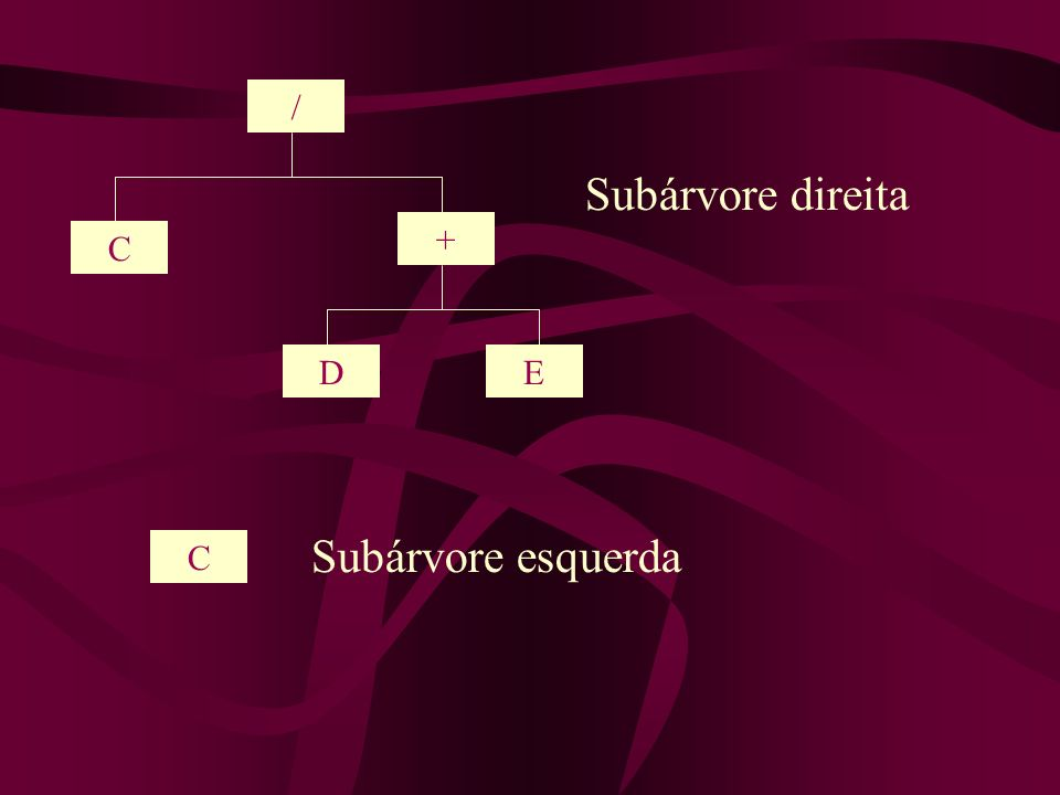 Percurso Pós-ordem public void posOrdemRec(Node atual) { if (atual != null) { inOrdemRec(atual.getFilhoEsq()); inOrdemRec(atual.getFilhoDir()); System.out.println(atual.getNome()); }