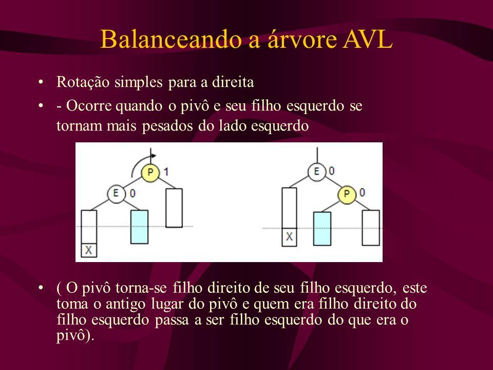 Balanceando a árvore AVL Rotação simples para a direita - Ocorre quando o pivô e seu filho esquerdo se tornam mais pesados do lado esquerdo ( O pivô t