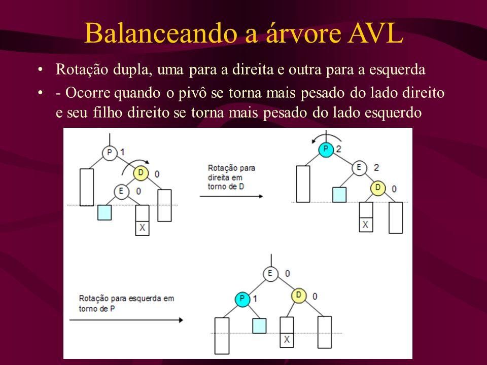 Balanceando a árvore AVL Rotação dupla, uma para a direita e outra para a esquerda - Ocorre quando o pivô se torna mais pesado do lado direito e seu f