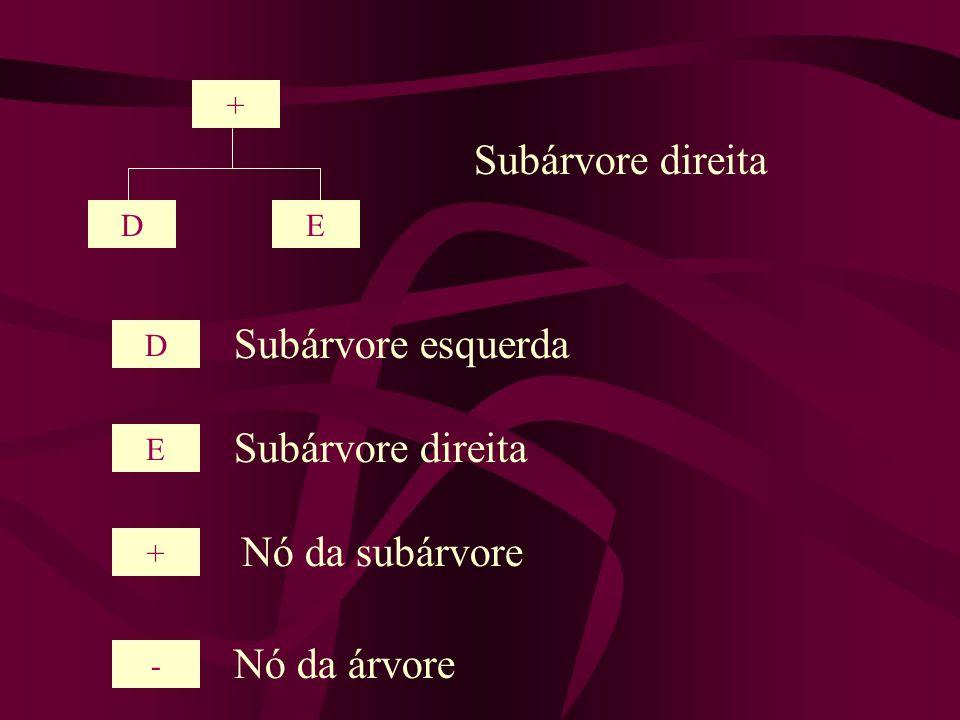 Implementação de Árvore Binária Representação Dinâmica A representação dinâmica de uma árvore binária é feita com a utilização de variáveis dinâmicas onde cada nó contém, além da informação, dois ponteiros: um para apontar para a subárvore esquerda e o outro para apontar para a subárvore direita como mostrado na figura abaixo.