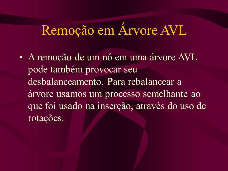 Remoção em Árvore AVL A remoção de um nó em uma árvore AVL pode também provocar seu desbalanceamento. Para rebalancear a árvore usamos um processo sem