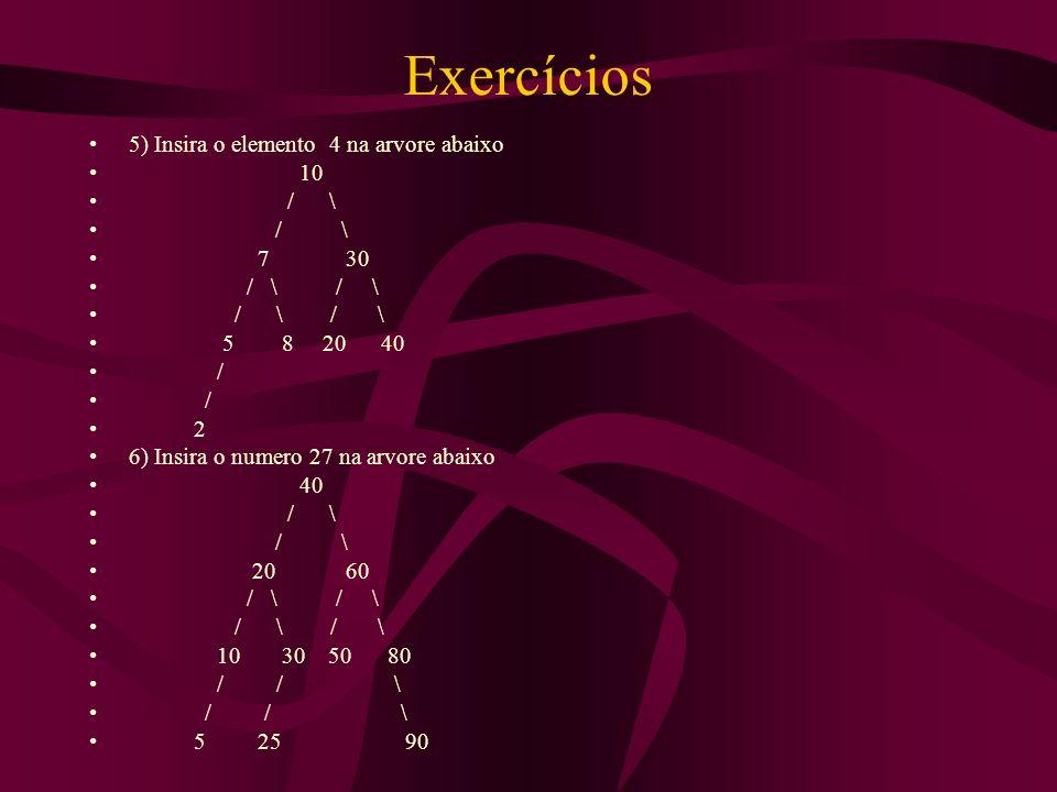 5) Insira o elemento 4 na arvore abaixo 10 / \ 7 30 / \ / \ 5 8 20 40 / 2 6) Insira o numero 27 na arvore abaixo 40 / \ 20 60 / \ / \ 10 30 50 80 / /